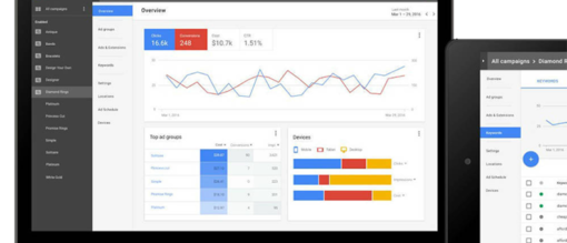 Google Pay Per Click - Adwords - Vetsweb